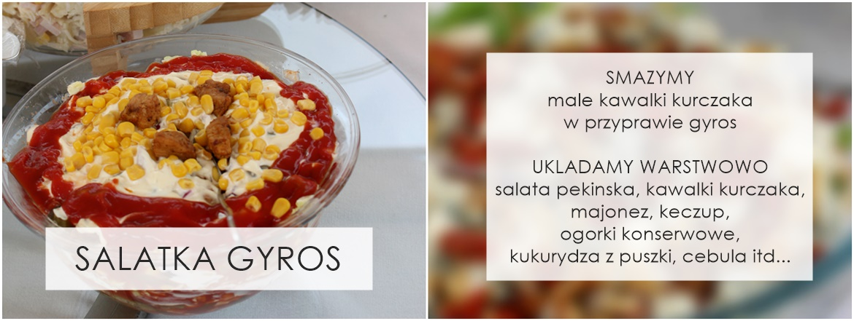 blog gyros